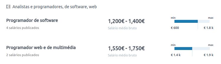 Screenshot dos salários da Farfetch